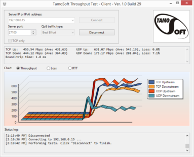 Throughput Test - Screenshot 4